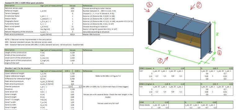 Bussiootepaviljoni tuulekoormuste arvutamine vastavalt eurokoodeksile EN1991-1-4_tugevusanalüüs_Revismo OÜ
